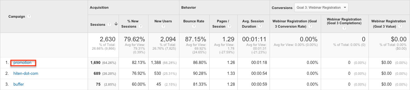 google-analytics-utm-step-2
