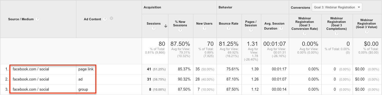google-analytics-utm-step-5